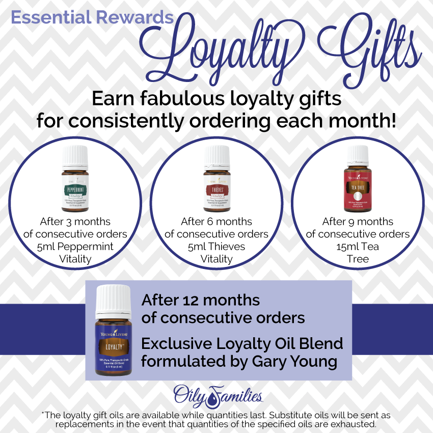 ER-Loyalty-Gifts